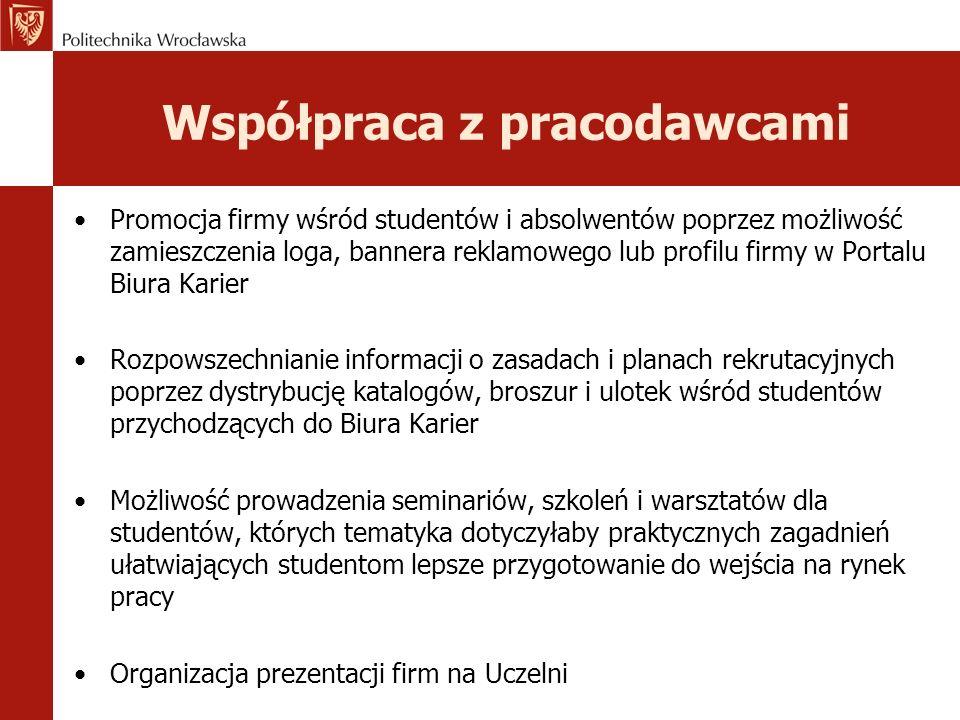 Prezentacje pracodawców w Portalu BK www.biurokarier.pwr.wroc.pl