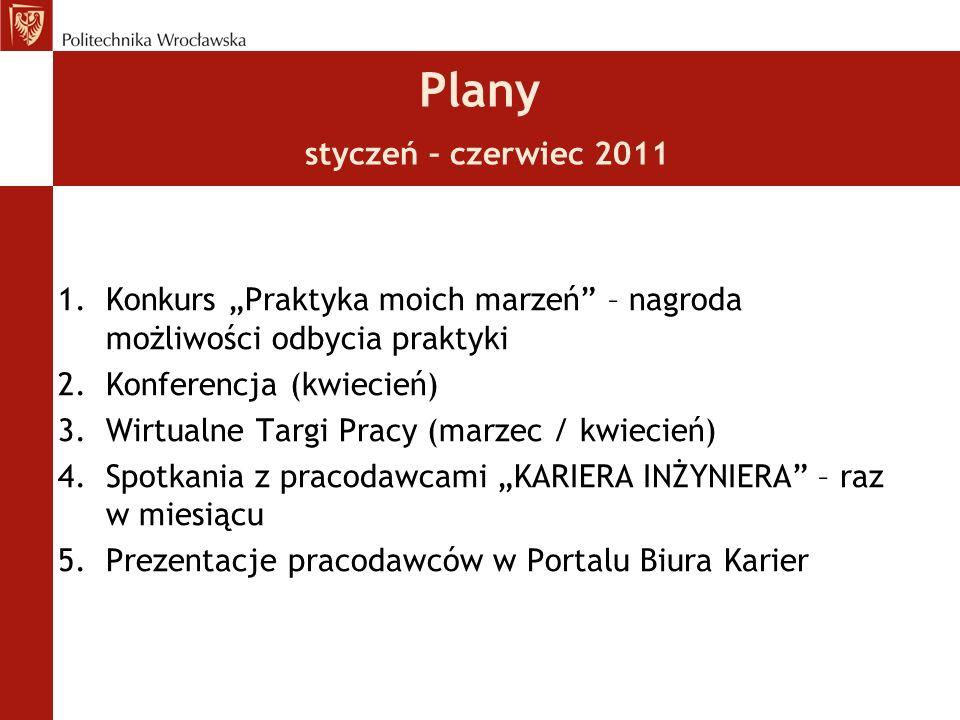 Plany styczeń – czerwiec 2011 1.Konkurs Praktyka moich marzeń – nagroda możliwości odbycia praktyki 2.Konferencja (kwiecień) 3.Wirtualne Targi Pracy (