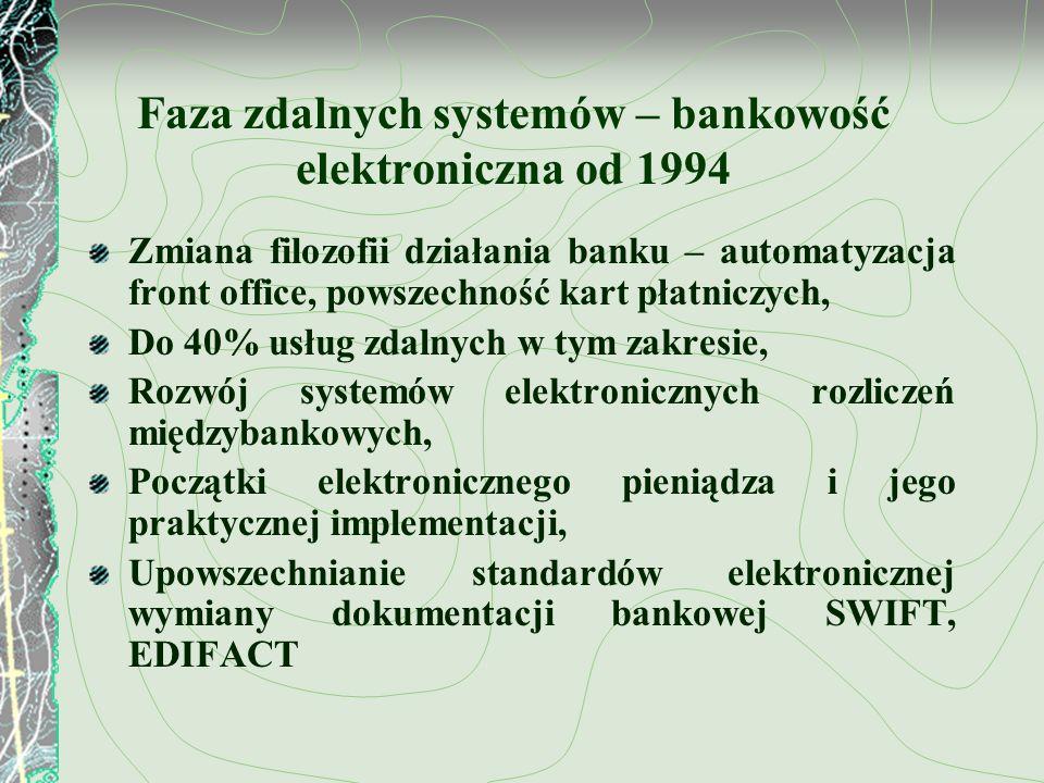 Faza zdalnych systemów – bankowość elektroniczna od 1994 Zmiana filozofii działania banku – automatyzacja front office, powszechność kart płatniczych,