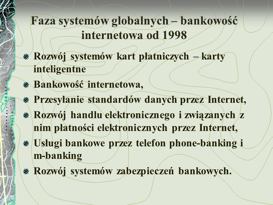Faza systemów globalnych – bankowość internetowa od 1998 Rozwój systemów kart płatniczych – karty inteligentne Bankowość internetowa, Przesyłanie stan