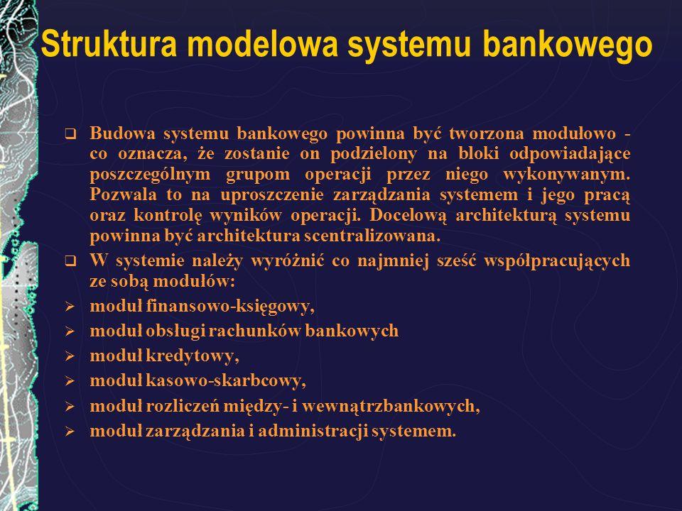 Struktura modelowa systemu bankowego Budowa systemu bankowego powinna być tworzona modułowo - co oznacza, że zostanie on podzielony na bloki odpowiada