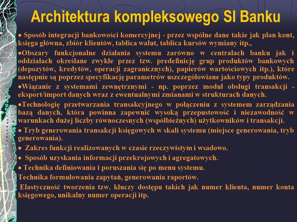 Architektura kompleksowego SI Banku Sposób integracji bankowości komercyjnej - przez wspólne dane takie jak plan kont, księga główna, zbiór klientów,