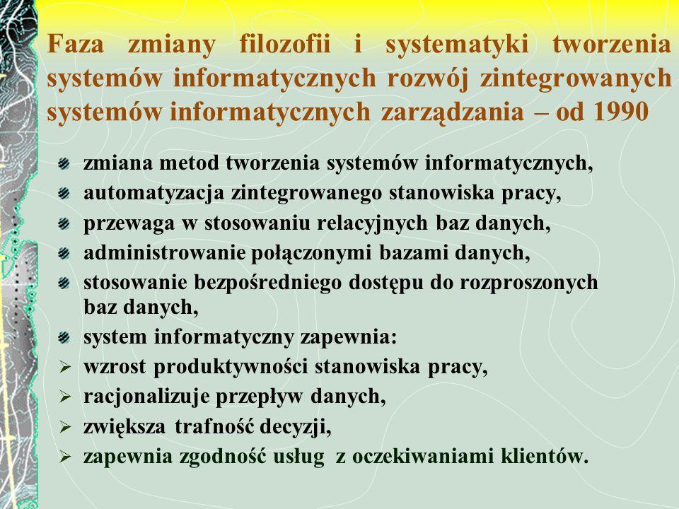Faza zmiany filozofii i systematyki tworzenia systemów informatycznych rozwój zintegrowanych systemów informatycznych zarządzania – od 1990 zmiana met