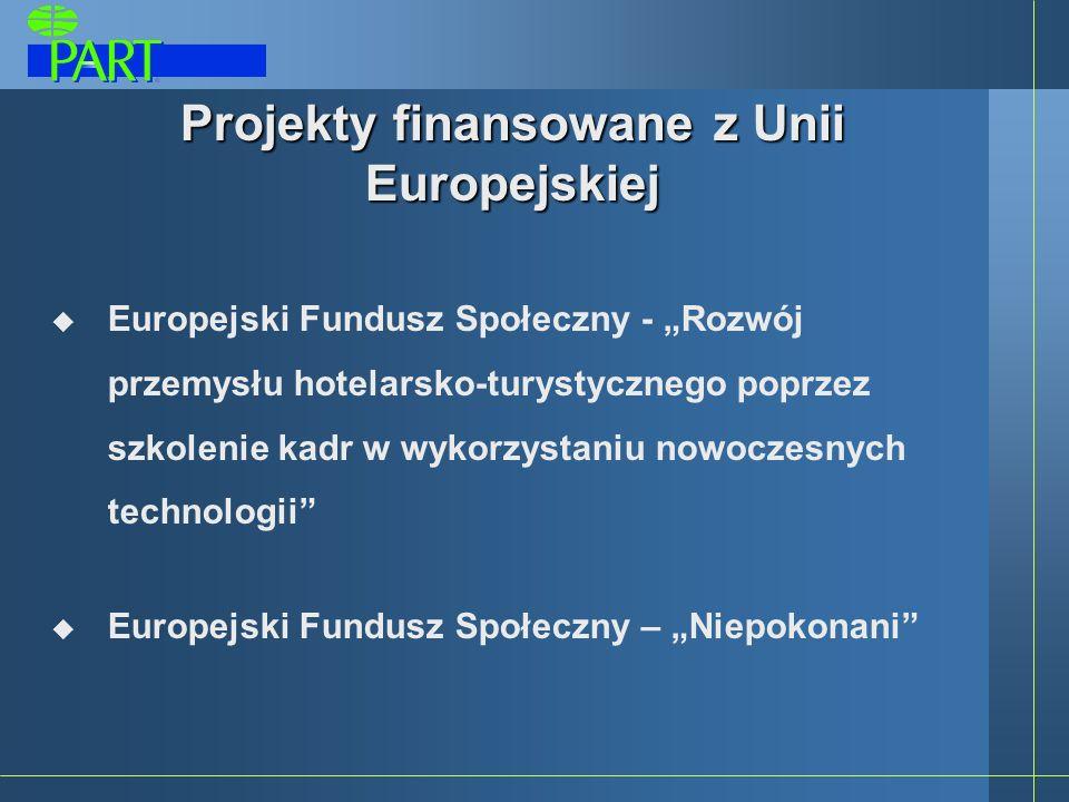 Projekty wspierające branżę turystyczną System Polskich Bonów Turystycznych Strategia rozwoju turystyki na lata 2007-2013 Zapisy dotyczące przemysłu t