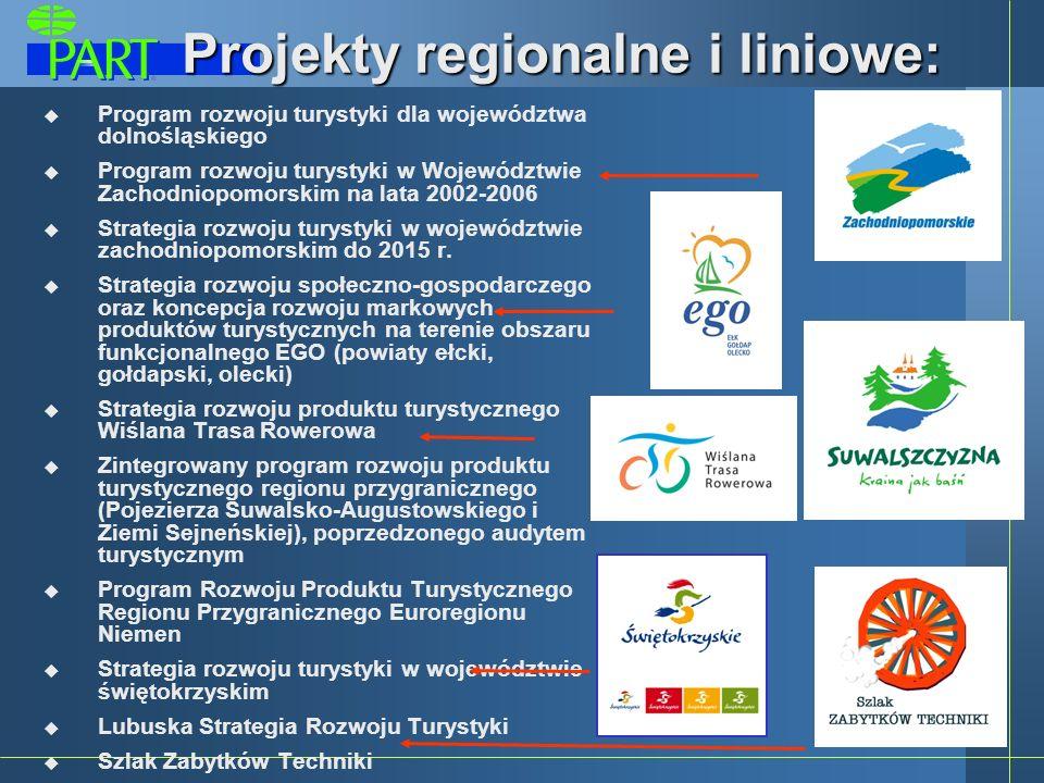 Projekty finansowane z Unii Europejskiej Europejski Fundusz Społeczny - Rozwój przemysłu hotelarsko-turystycznego poprzez szkolenie kadr w wykorzystan