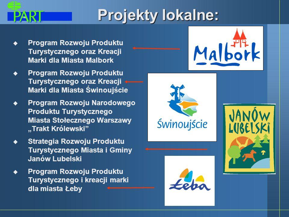Projekty ponadlokalne Zintegrowany system szlaków turystyki aktywnej CZTERY PORY ROKU – strategia i program operacyjny rozwoju produktu turystycznego
