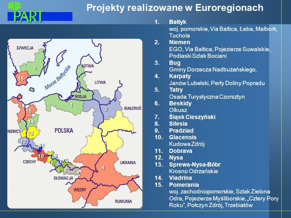 Projekty finansowane z Unii Europejskiej Europejski Fundusz Społeczny - Rozwój przemysłu hotelarsko-turystycznego poprzez szkolenie kadr w wykorzystaniu nowoczesnych technologii Europejski Fundusz Społeczny – Niepokonani