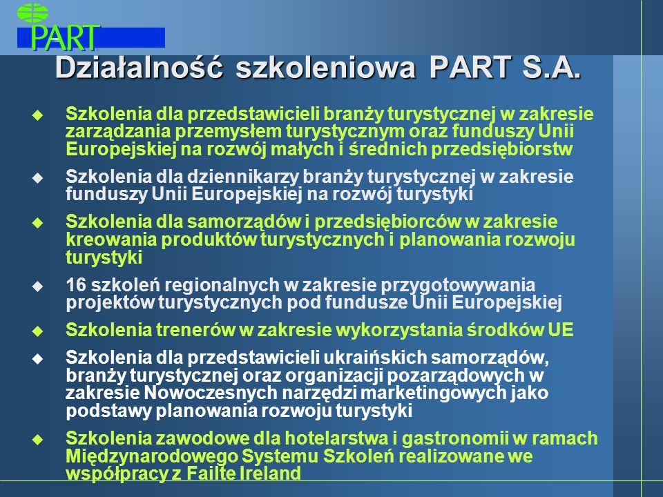 Działalność wydawnicza PART S.A. Polska – Przygody z happy endem. Przewodnik turystyki aktywnej Finansowanie rozwoju turystyki ze środków Unii Europej