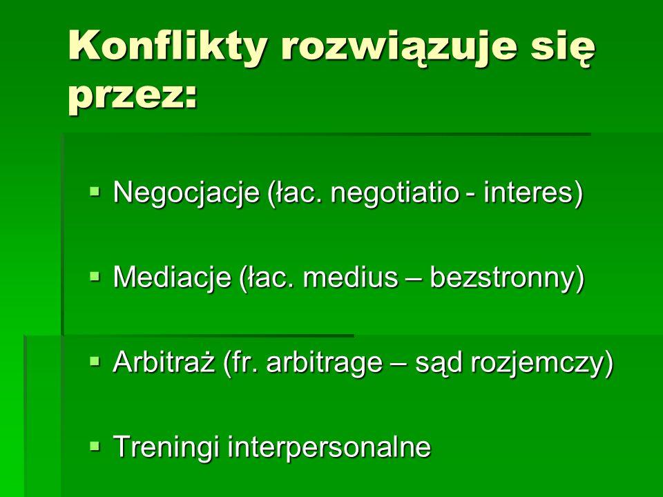 Konflikty rozwiązuje się przez: Negocjacje (łac. negotiatio - interes) Negocjacje (łac. negotiatio - interes) Mediacje (łac. medius – bezstronny) Medi