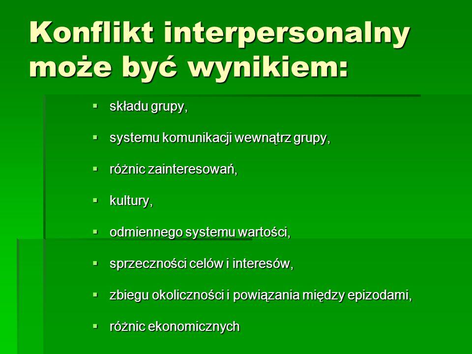 Konflikt interpersonalny może być wynikiem: składu grupy, składu grupy, systemu komunikacji wewnątrz grupy, systemu komunikacji wewnątrz grupy, różnic