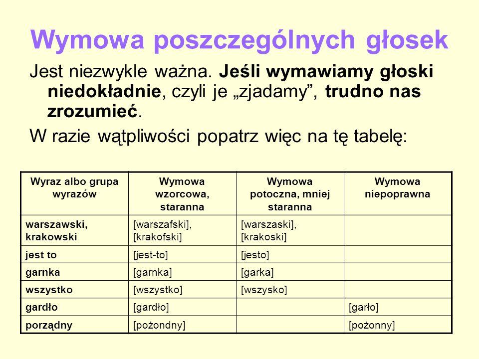 Wymowa poszczególnych głosek Jest niezwykle ważna. Jeśli wymawiamy głoski niedokładnie, czyli je zjadamy, trudno nas zrozumieć. W razie wątpliwości po