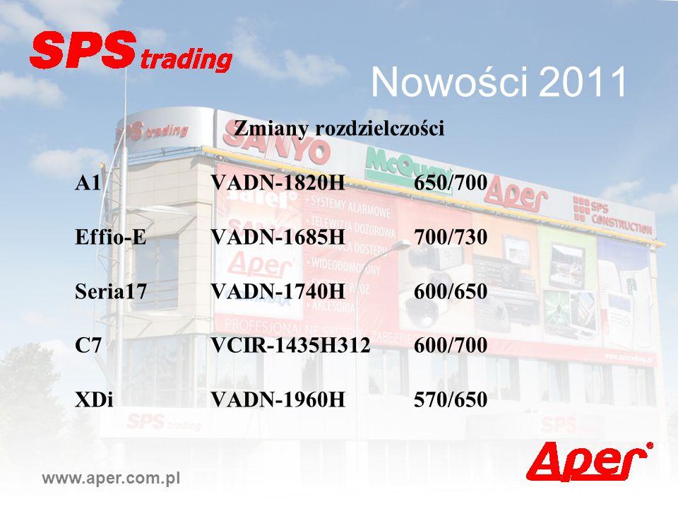 Nowości 2011 www.aper.com.pl Zmiany rozdzielczości A1VADN-1820H 650/700 Effio-EVADN-1685H 700/730 Seria17VADN-1740H 600/650 C7VCIR-1435H312600/700 XDiVADN-1960H 570/650