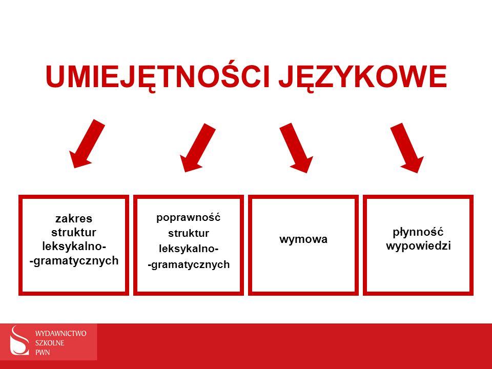 UMIEJĘTNOŚCI JĘZYKOWE poprawność struktur leksykalno- -gramatycznych zakres struktur leksykalno- -gramatycznych wymowa płynność wypowiedzi