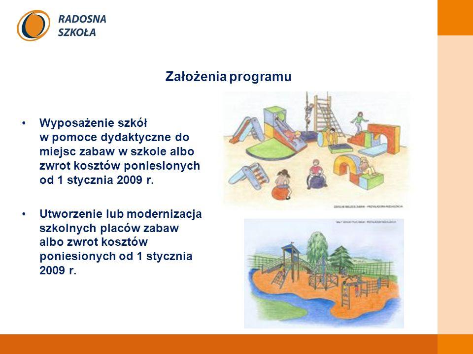 Założenia programu Wyposażenie szkół w pomoce dydaktyczne do miejsc zabaw w szkole albo zwrot kosztów poniesionych od 1 stycznia 2009 r. Utworzenie lu