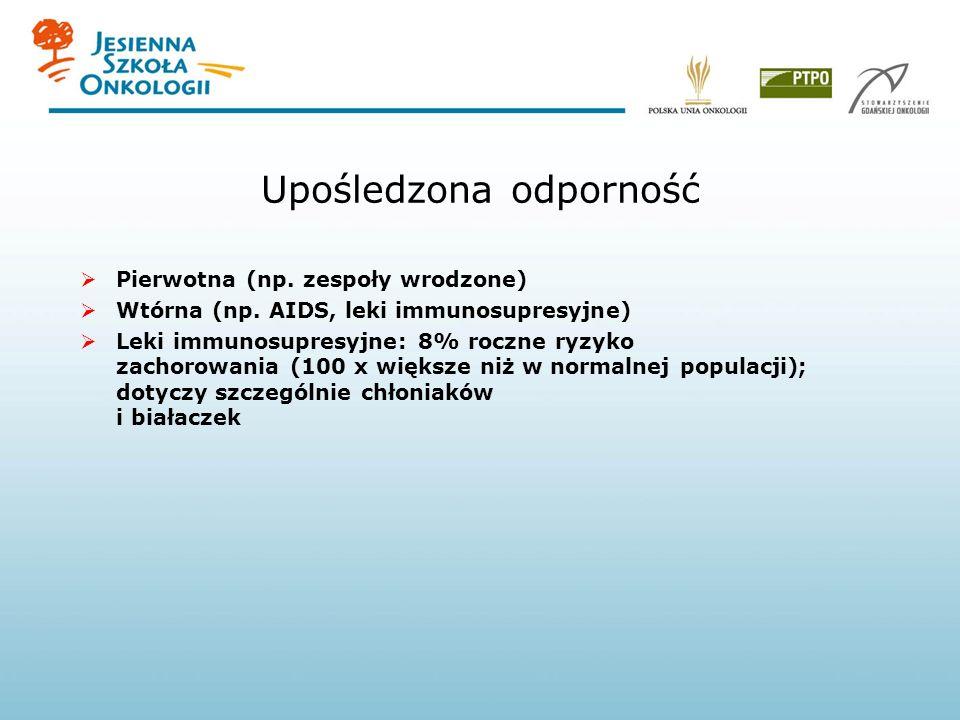 Upośledzona odporność Pierwotna (np. zespoły wrodzone) Wtórna (np. AIDS, leki immunosupresyjne) Leki immunosupresyjne: 8% roczne ryzyko zachorowania (