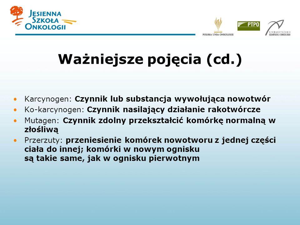 Ważniejsze pojęcia (cd.) Karcynogen: Czynnik lub substancja wywołująca nowotwór Ko-karcynogen: Czynnik nasilający działanie rakotwórcze Mutagen: Czynn