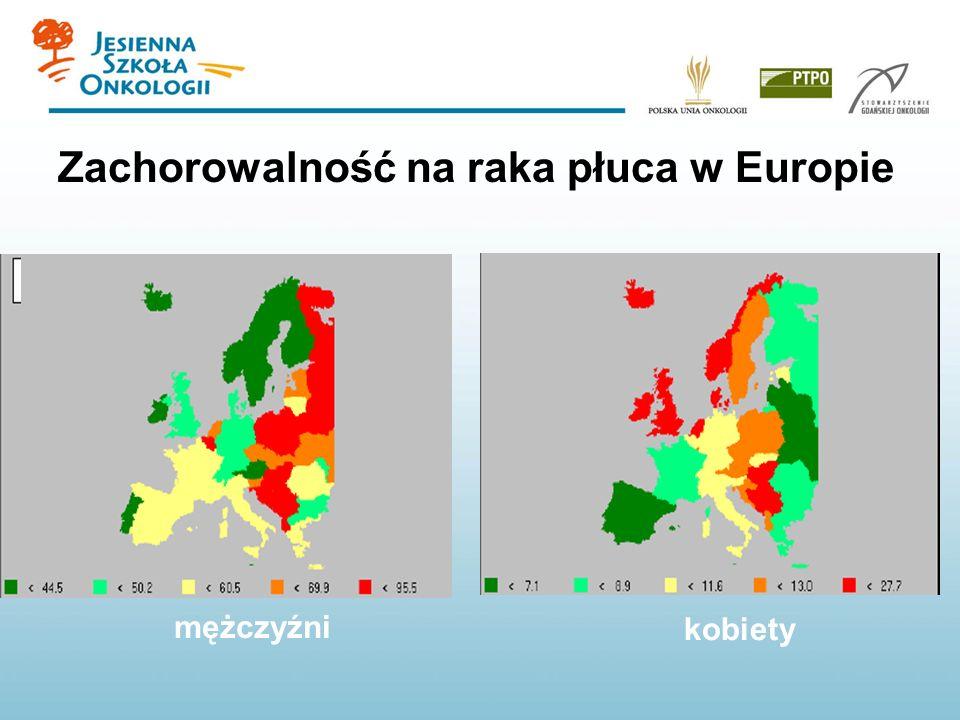 Zachorowalność na raka płuca w Europie mężczyźni kobiety