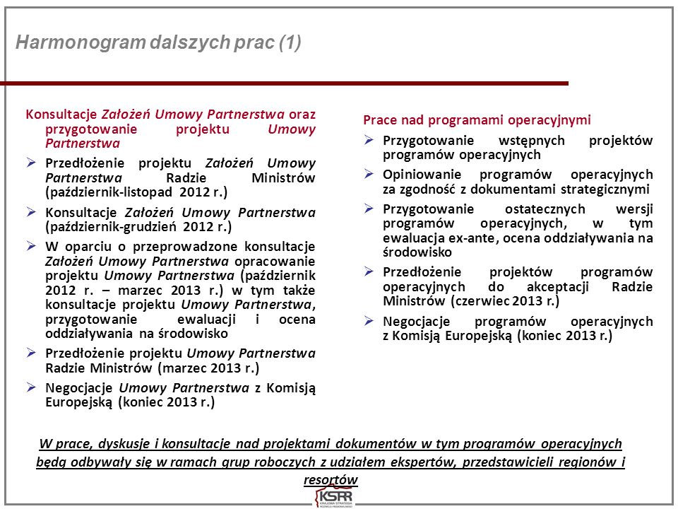 Harmonogram dalszych prac (1) Konsultacje Założeń Umowy Partnerstwa oraz przygotowanie projektu Umowy Partnerstwa Przedłożenie projektu Założeń Umowy