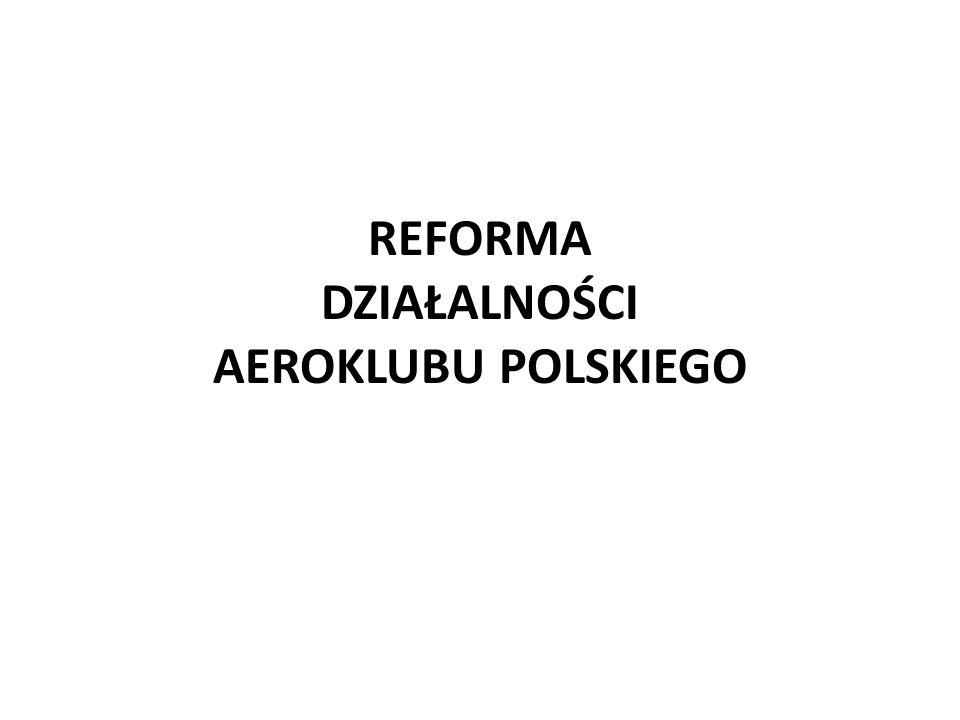 REFORMA DZIAŁALNOŚCI AEROKLUBU POLSKIEGO