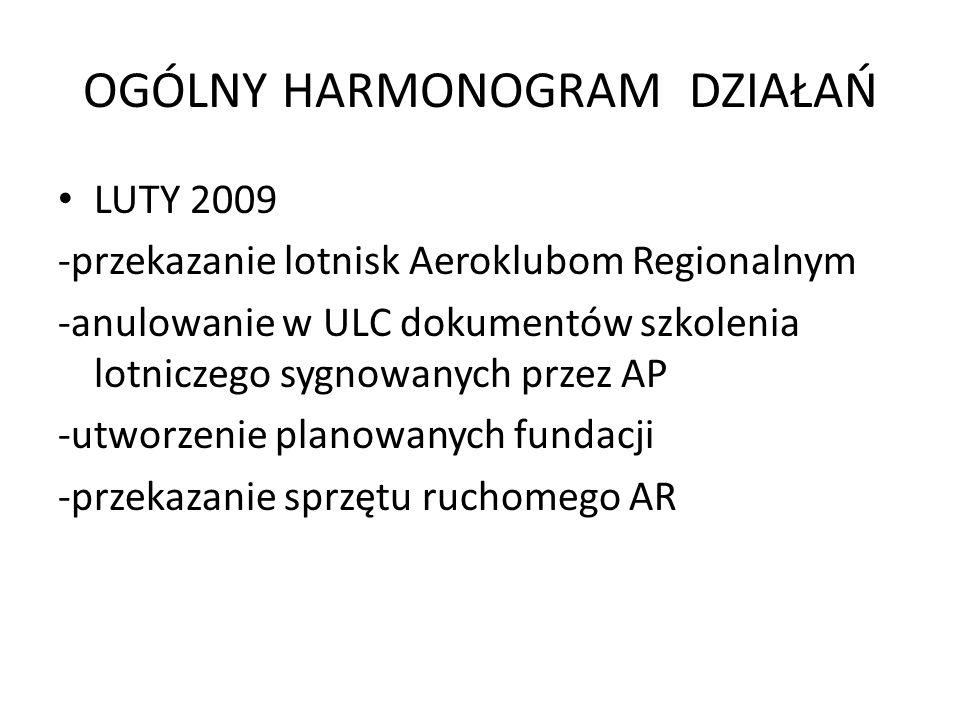 OGÓLNY HARMONOGRAM DZIAŁAŃ LUTY 2009 -przekazanie lotnisk Aeroklubom Regionalnym -anulowanie w ULC dokumentów szkolenia lotniczego sygnowanych przez AP -utworzenie planowanych fundacji -przekazanie sprzętu ruchomego AR