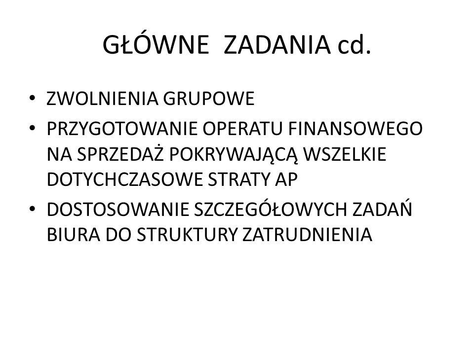 GŁÓWNE ZADANIA cd.