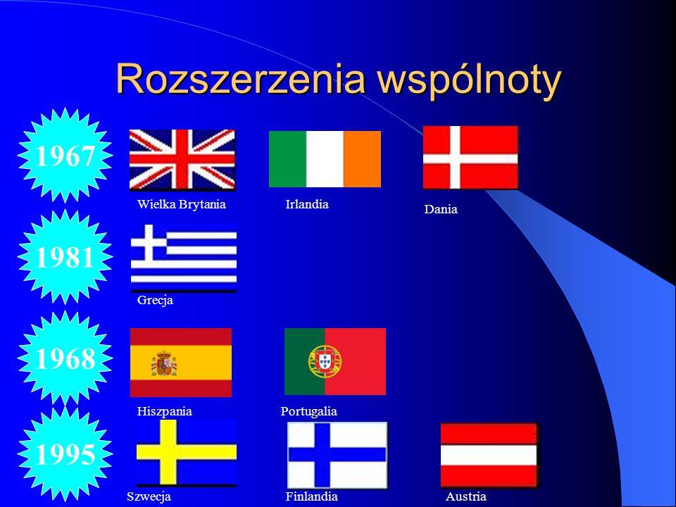 Rozszerzenia wspólnoty Wielka Brytania 1967 1981 1968 1995 Irlandia Dania Grecja Szwecja PortugaliaHiszpania FinlandiaAustria