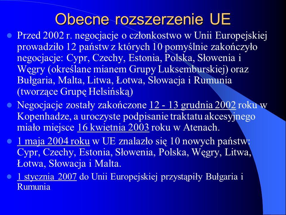 Obecne rozszerzenie UE Przed 2002 r. negocjacje o członkostwo w Unii Europejskiej prowadziło 12 państw z których 10 pomyślnie zakończyło negocjacje: C