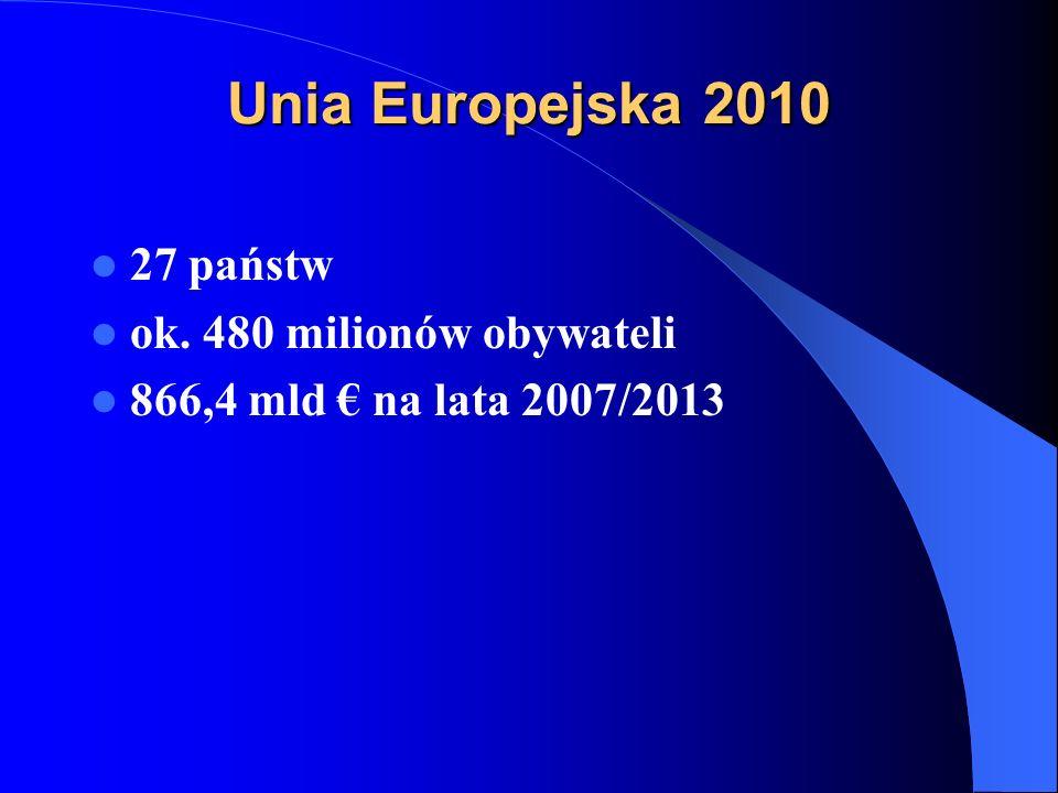 Unia Europejska 2010 27 państw ok. 480 milionów obywateli 866,4 mld na lata 2007/2013