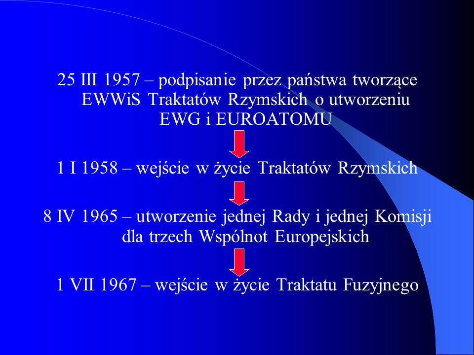 1 I 1973 – przystąpienie Danii, Irlandii, Wielkiej Brytanii do Wspólnot Europejskich 1 I 1981 – przystąpienie Grecji do Wspólnot Europejskich 1 I 1986 - przystąpienie Portugalii i Hiszpanii do Wspólnot Europejskich 17 II 1986 – podpisanie Jednolitego Aktu Europejskiego przez pierwsze 6 państw członkowskich