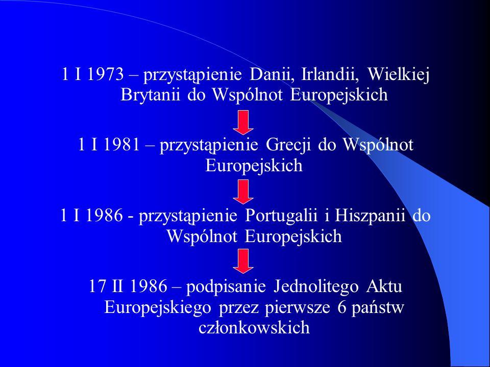 28 II 1986 – podpisanie JAE pozostałe trzy państwa 1 VII 1987 – wejście w życie Jednolitego Aktu Europejskiego 7 II 1992 – podpisanie Traktatu o Unii Europejskiej w Maastricht 1 XI 1993 – wejście w życie Traktatu z Maastricht