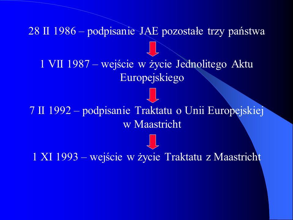 28 II 1986 – podpisanie JAE pozostałe trzy państwa 1 VII 1987 – wejście w życie Jednolitego Aktu Europejskiego 7 II 1992 – podpisanie Traktatu o Unii