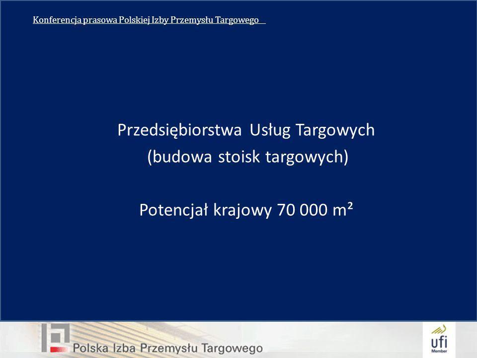 Konferencja prasowa Polskiej Izby Przemysłu Targowego__ Przedsiębiorstwa Usług Targowych (budowa stoisk targowych) Potencjał krajowy 70 000 m²