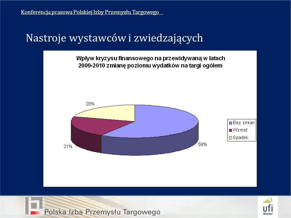 Konferencja prasowa Polskiej Izby Przemysłu Targowego__ Nastroje wystawców i zwiedzających