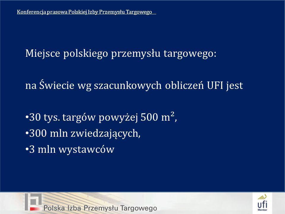 Konferencja prasowa Polskiej Izby Przemysłu Targowego__ Miejsce polskiego przemysłu targowego: na Świecie wg szacunkowych obliczeń UFI jest 30 tys.