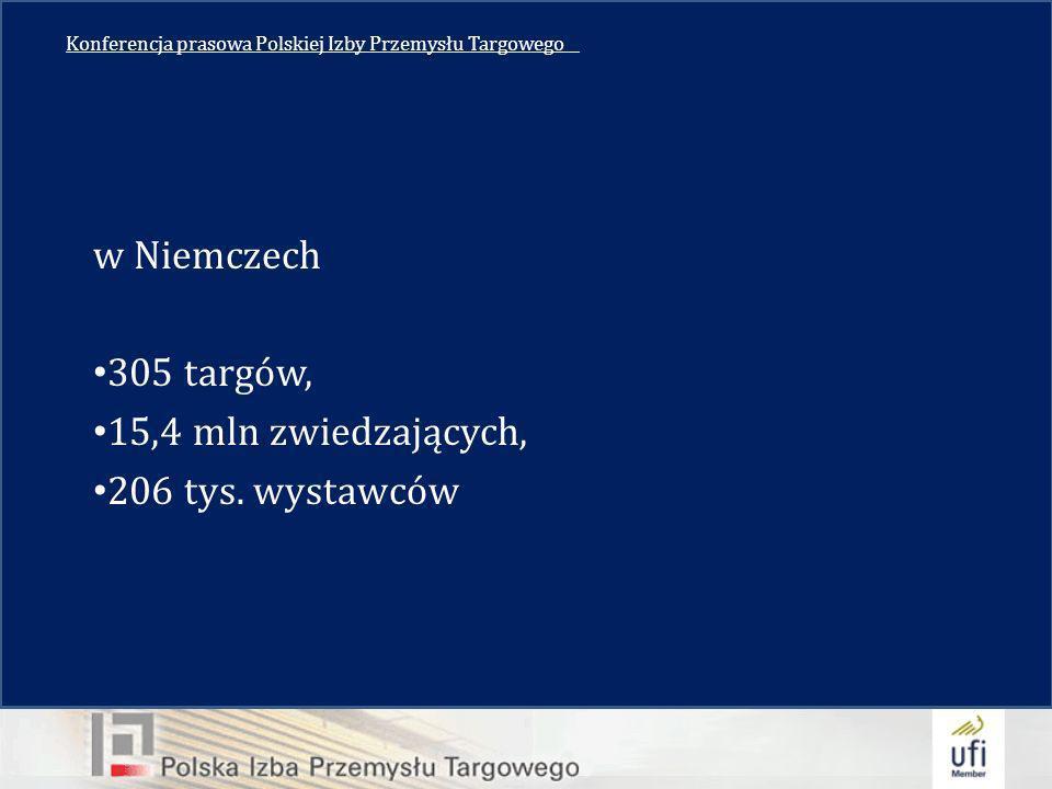 Konferencja prasowa Polskiej Izby Przemysłu Targowego__ w Niemczech 305 targów, 15,4 mln zwiedzających, 206 tys.