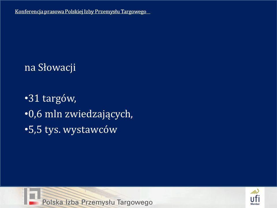 Konferencja prasowa Polskiej Izby Przemysłu Targowego__ na Słowacji 31 targów, 0,6 mln zwiedzających, 5,5 tys.