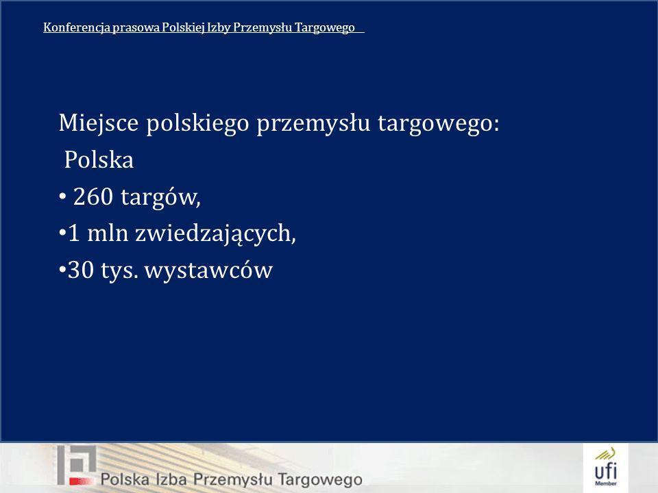 Konferencja prasowa Polskiej Izby Przemysłu Targowego__ Miejsce polskiego przemysłu targowego: Polska 260 targów, 1 mln zwiedzających, 30 tys.