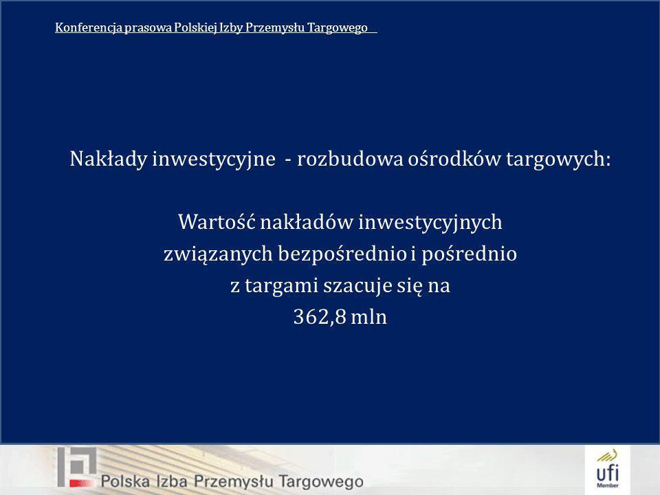 Konferencja prasowa Polskiej Izby Przemysłu Targowego__ Nakłady inwestycyjne - rozbudowa ośrodków targowych: Wartość nakładów inwestycyjnych związanych bezpośrednio i pośrednio z targami szacuje się na 362,8 mln