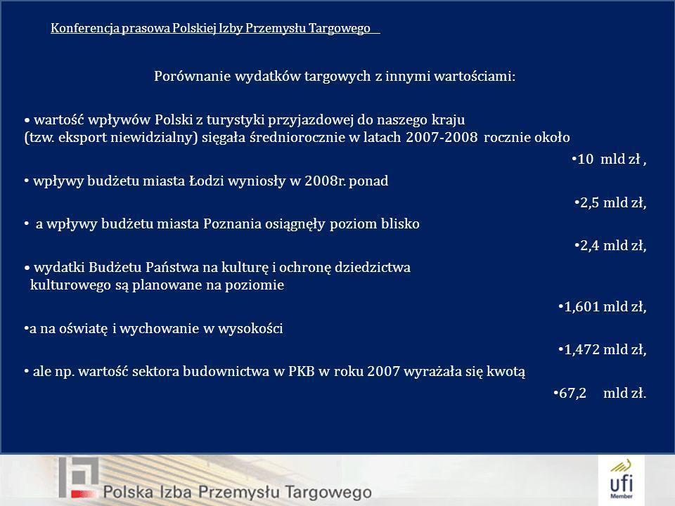 Konferencja prasowa Polskiej Izby Przemysłu Targowego__ Porównanie wydatków targowych z innymi wartościami: wartość wpływów Polski z turystyki przyjazdowej do naszego kraju (tzw.