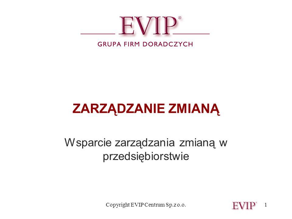 Copyright EVIP Centrum Sp.z o.o.1 ZARZĄDZANIE ZMIANĄ Wsparcie zarządzania zmianą w przedsiębiorstwie