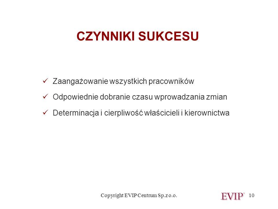 Copyright EVIP Centrum Sp.z o.o.10 CZYNNIKI SUKCESU Zaangażowanie wszystkich pracowników Odpowiednie dobranie czasu wprowadzania zmian Determinacja i