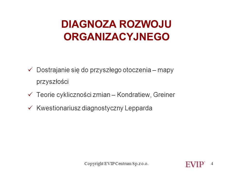 Copyright EVIP Centrum Sp.z o.o.4 DIAGNOZA ROZWOJU ORGANIZACYJNEGO Dostrajanie się do przyszłego otoczenia – mapy przyszłości Teorie cykliczności zmia