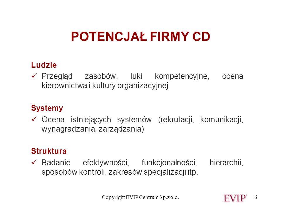 Copyright EVIP Centrum Sp.z o.o.6 POTENCJAŁ FIRMY CD Ludzie Przegląd zasobów, luki kompetencyjne, ocena kierownictwa i kultury organizacyjnej Systemy