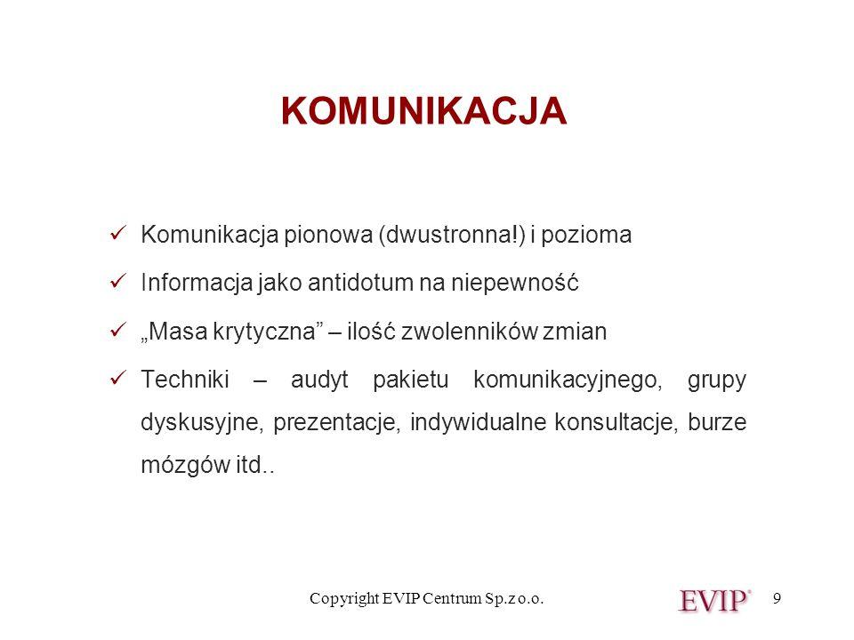 Copyright EVIP Centrum Sp.z o.o.9 KOMUNIKACJA Komunikacja pionowa (dwustronna!) i pozioma Informacja jako antidotum na niepewność Masa krytyczna – ilo