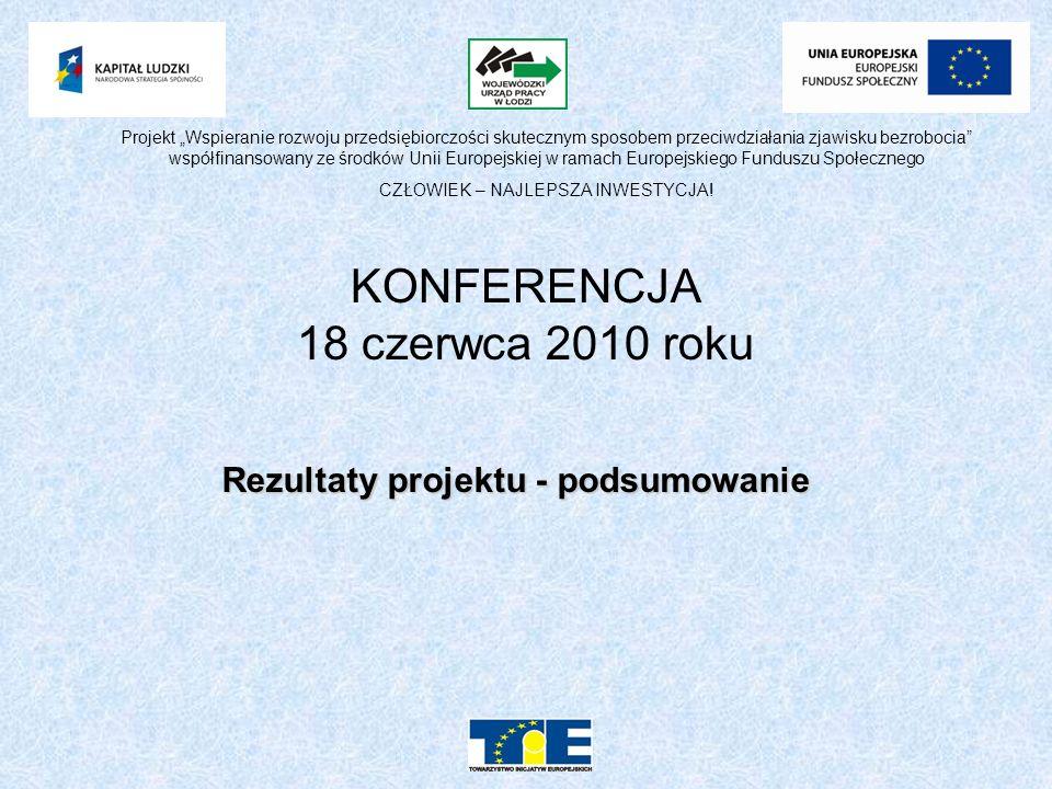 KONFERENCJA 18 czerwca 2010 roku Projekt Wspieranie rozwoju przedsiębiorczości skutecznym sposobem przeciwdziałania zjawisku bezrobocia współfinansowany ze środków Unii Europejskiej w ramach Europejskiego Funduszu Społecznego CZŁOWIEK – NAJLEPSZA INWESTYCJA.