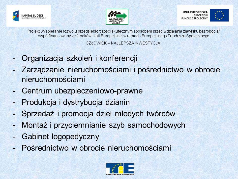 -Organizacja szkoleń i konferencji -Zarządzanie nieruchomościami i pośrednictwo w obrocie nieruchomościami -Centrum ubezpieczeniowo-prawne -Produkcja i dystrybucja dzianin -Sprzedaż i promocja dzieł młodych twórców -Montaż i przyciemnianie szyb samochodowych -Gabinet logopedyczny -Pośrednictwo w obrocie nieruchomościami Projekt Wspieranie rozwoju przedsiębiorczości skutecznym sposobem przeciwdziałania zjawisku bezrobocia współfinansowany ze środków Unii Europejskiej w ramach Europejskiego Funduszu Społecznego CZŁOWIEK – NAJLEPSZA INWESTYCJA!