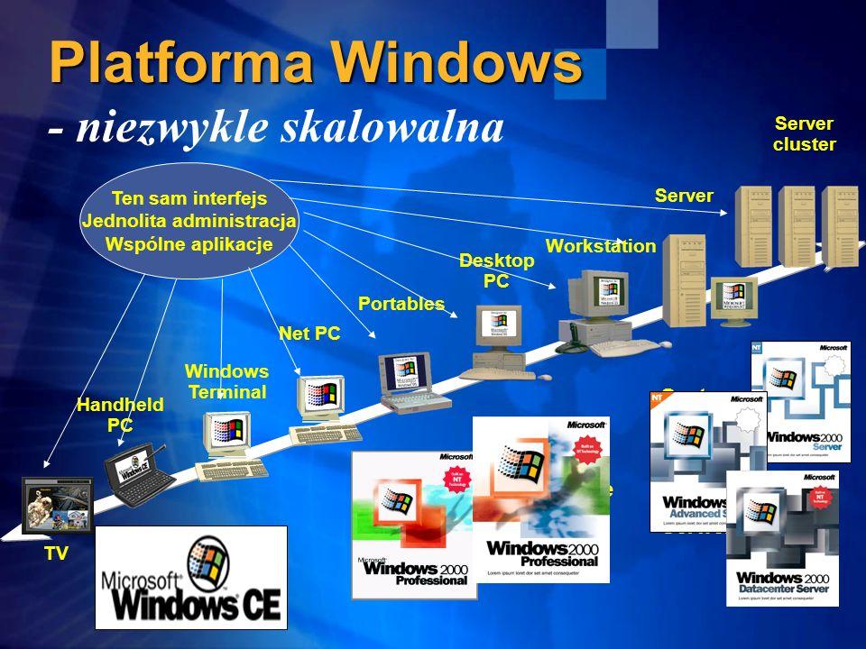 Windows Terminal Desktop PC Net PC Workstation Portables Handheld PC Server Server cluster TV Ten sam interfejs Jednolita administracja Wspólne aplikacje Sprzedaż Serwis Produkcja Logistyka Stacje robocze Stanowiska inżynierskie Produkcja Planowanie Systemy działowe ERP, MRP, CRM Poczta elektroniczna Internet, E-biz Serwery Platforma Windows Platforma Windows - niezwykle skalowalna