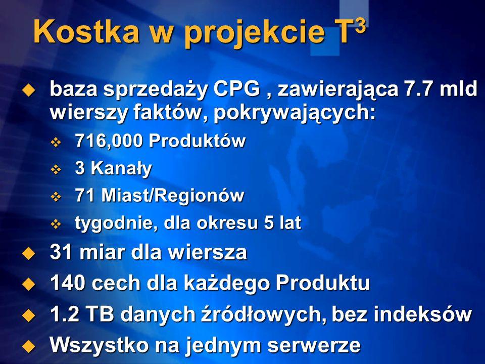 Kostka w projekcie T 3 baza sprzedaży CPG, zawierająca 7.7 mld wierszy faktów, pokrywających: baza sprzedaży CPG, zawierająca 7.7 mld wierszy faktów, pokrywających: 716,000 Produktów 716,000 Produktów 3 Kanały 3 Kanały 71 Miast/Regionów 71 Miast/Regionów tygodnie, dla okresu 5 lat tygodnie, dla okresu 5 lat 31 miar dla wiersza 31 miar dla wiersza 140 cech dla każdego Produktu 140 cech dla każdego Produktu 1.2 TB danych źródłowych, bez indeksów 1.2 TB danych źródłowych, bez indeksów Wszystko na jednym serwerze Wszystko na jednym serwerze