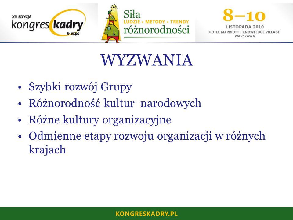 WYZWANIA Szybki rozwój Grupy Różnorodność kultur narodowych Różne kultury organizacyjne Odmienne etapy rozwoju organizacji w różnych krajach