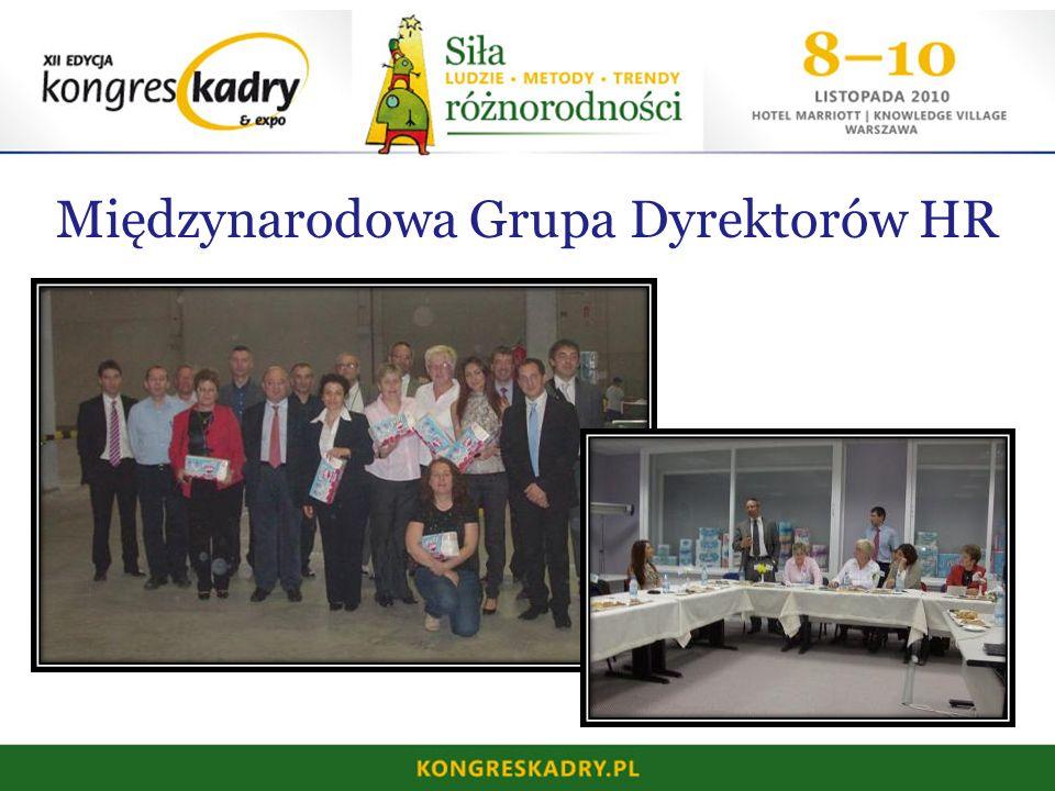 Międzynarodowa Grupa Dyrektorów HR